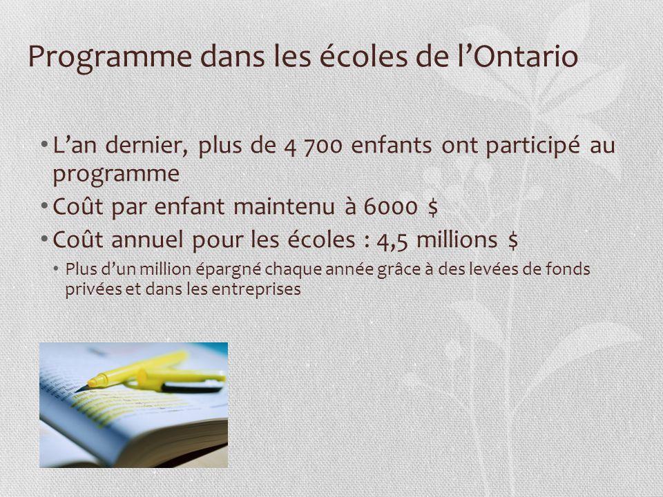Programme dans les écoles de lOntario Lan dernier, plus de 4 700 enfants ont participé au programme Coût par enfant maintenu à 6000 $ Coût annuel pour