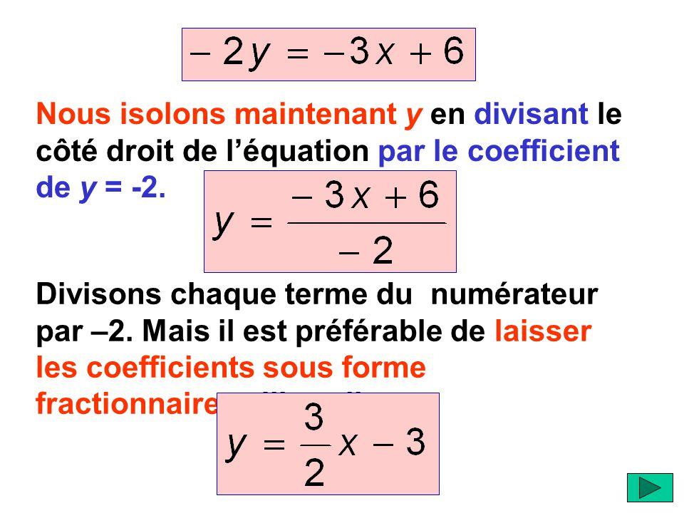Nous isolons maintenant y en divisant le côté droit de léquation par le coefficient de y = -2.