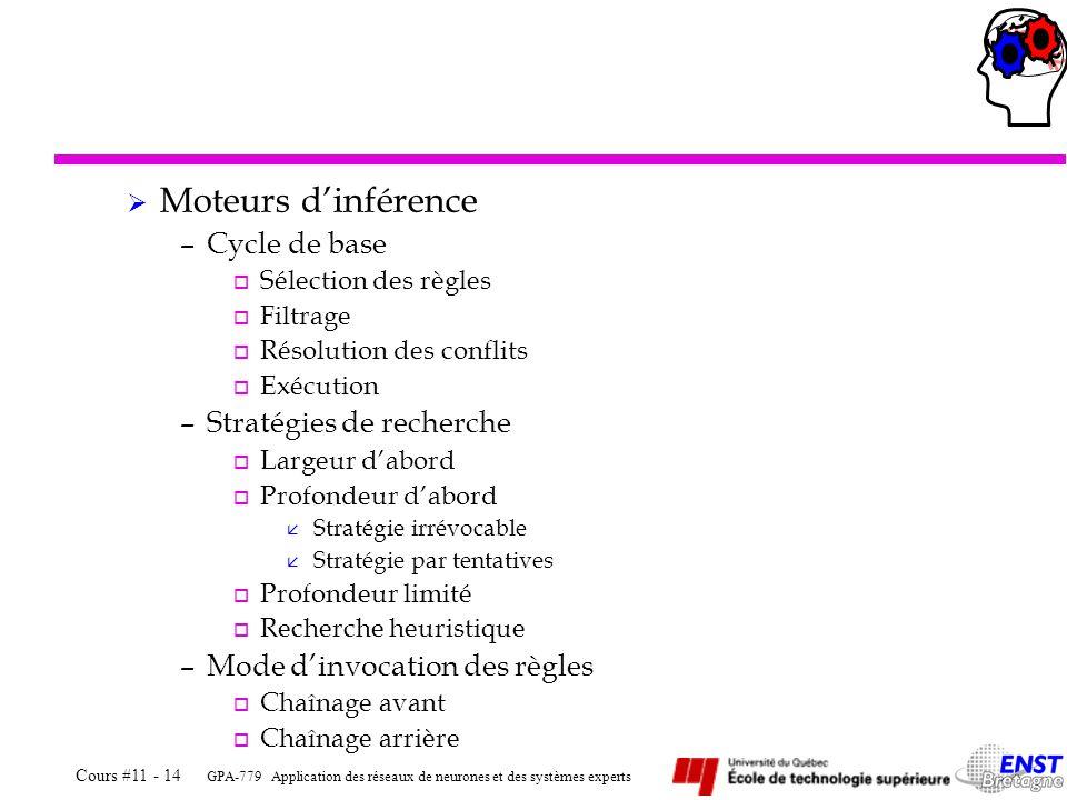 GPA-779 Application des réseaux de neurones et des systèmes experts Cours #11 - 14 Moteurs dinférence –Cycle de base o Sélection des règles o Filtrage