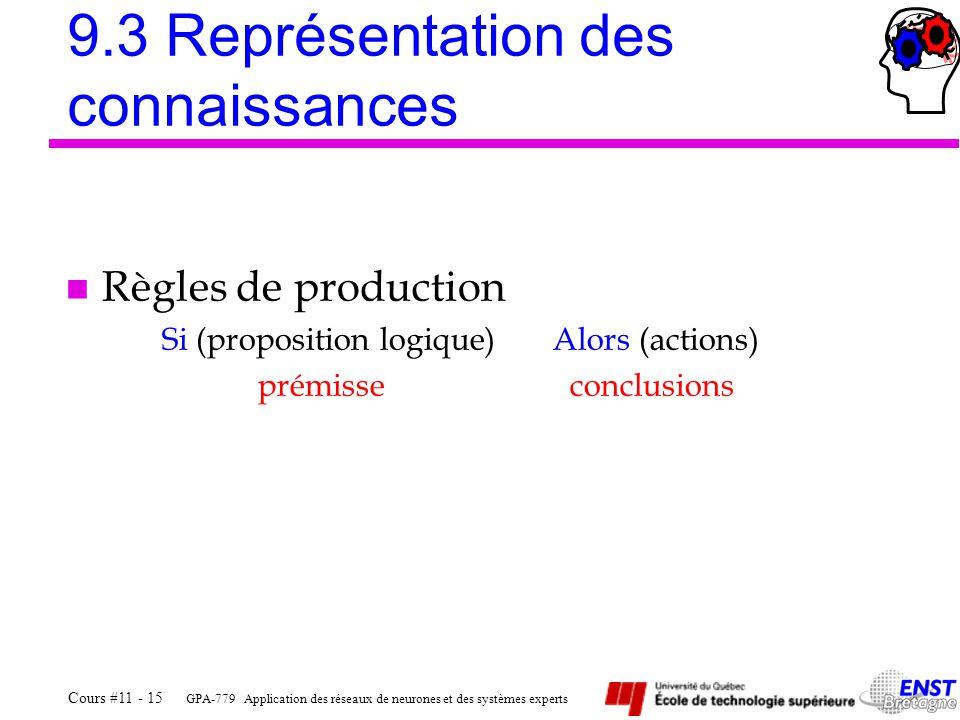 GPA-779 Application des réseaux de neurones et des systèmes experts Cours #11 - 15 9.3 Représentation des connaissances n Règles de production Si (pro