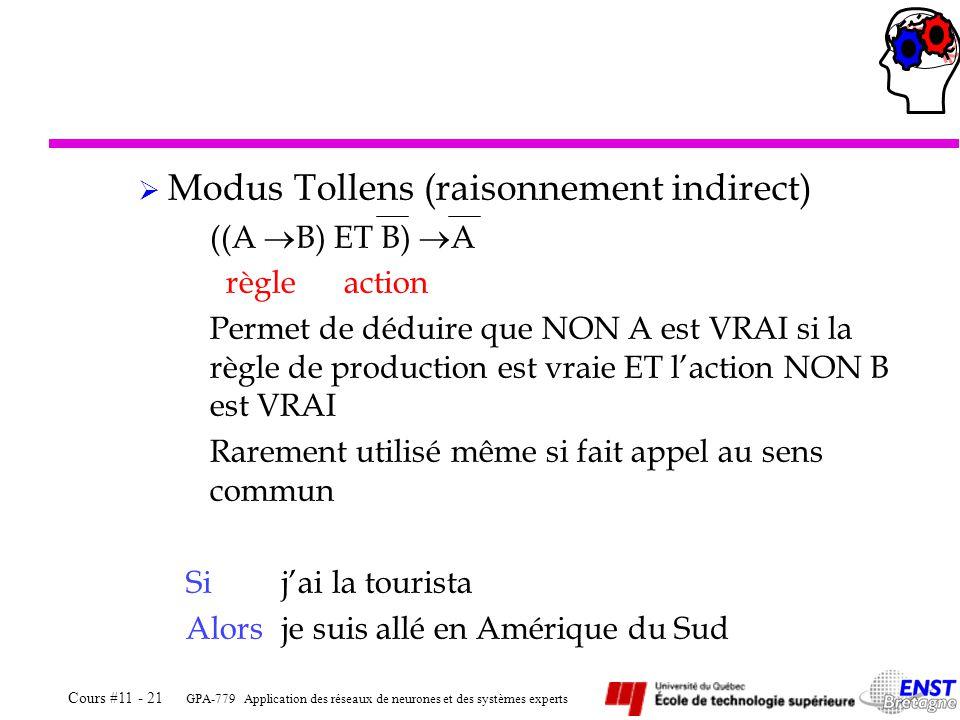 GPA-779 Application des réseaux de neurones et des systèmes experts Cours #11 - 21 Modus Tollens (raisonnement indirect) ((A B) ET B) A règle action P