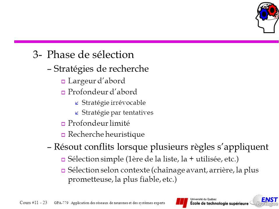 GPA-779 Application des réseaux de neurones et des systèmes experts Cours #11 - 23 3-Phase de sélection –Stratégies de recherche o Largeur dabord o Pr