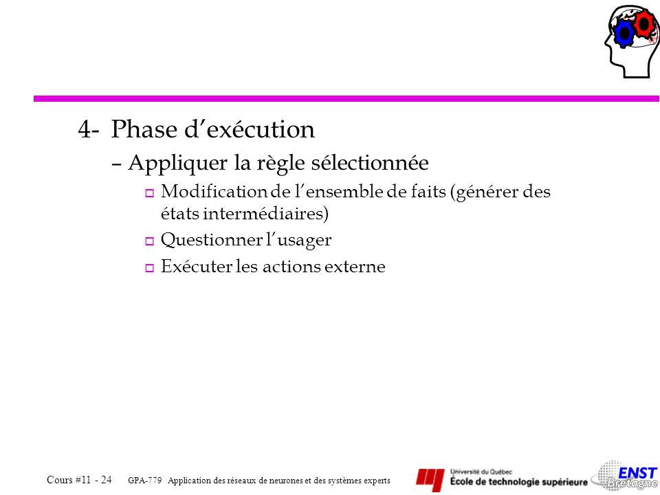 GPA-779 Application des réseaux de neurones et des systèmes experts Cours #11 - 24 4-Phase dexécution –Appliquer la règle sélectionnée o Modification