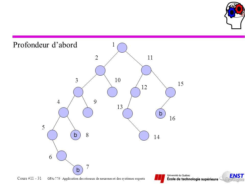 GPA-779 Application des réseaux de neurones et des systèmes experts Cours #11 - 31 b b b 1 10 9 11 12 13 14 15 16 8 2 3 4 5 6 7 Profondeur dabord