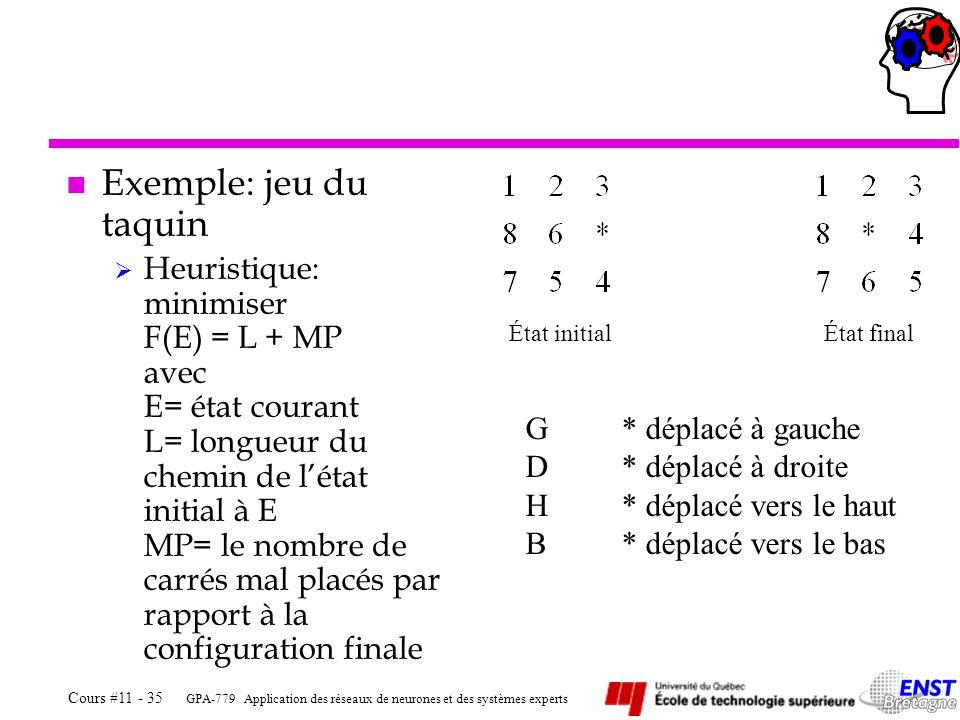 GPA-779 Application des réseaux de neurones et des systèmes experts Cours #11 - 35 n Exemple: jeu du taquin Heuristique: minimiser F(E) = L + MP avec
