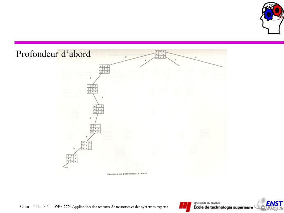 GPA-779 Application des réseaux de neurones et des systèmes experts Cours #11 - 37 Profondeur dabord