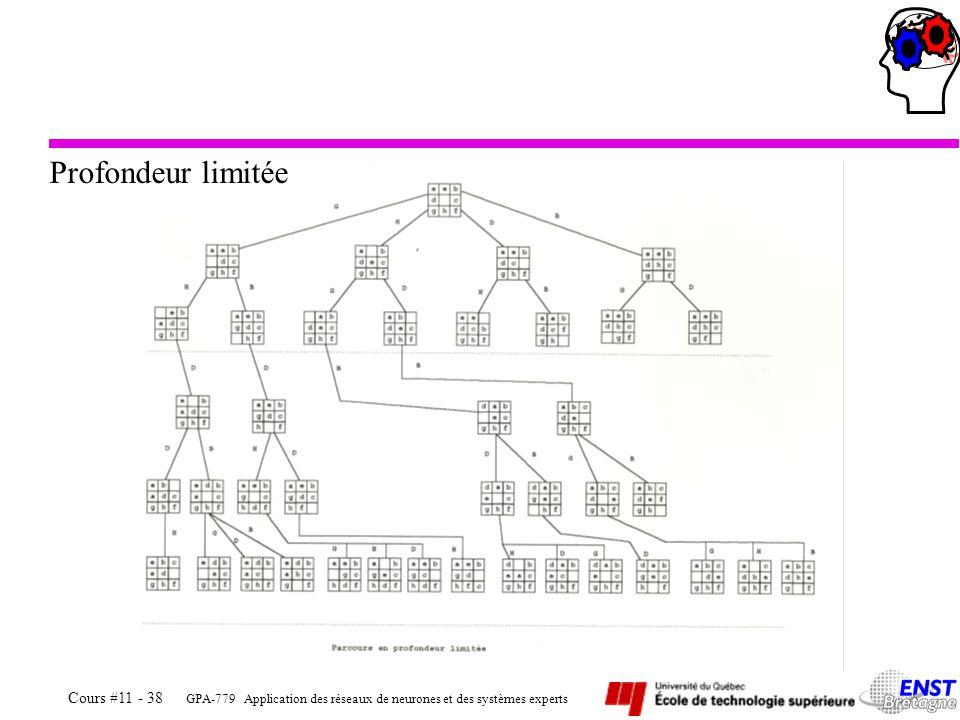 GPA-779 Application des réseaux de neurones et des systèmes experts Cours #11 - 38 Profondeur limitée