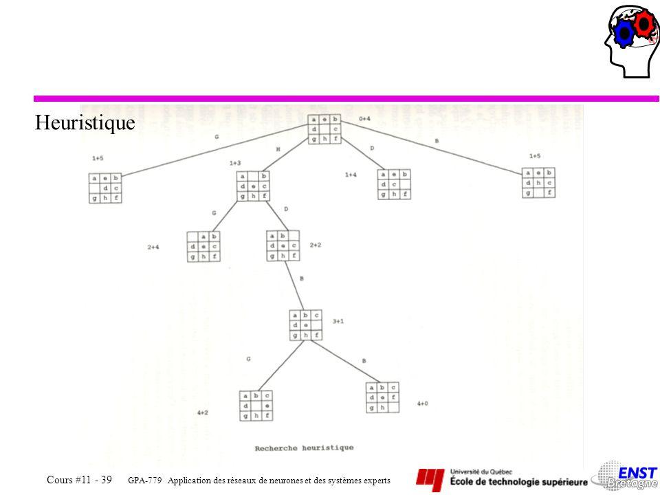 GPA-779 Application des réseaux de neurones et des systèmes experts Cours #11 - 39 Heuristique