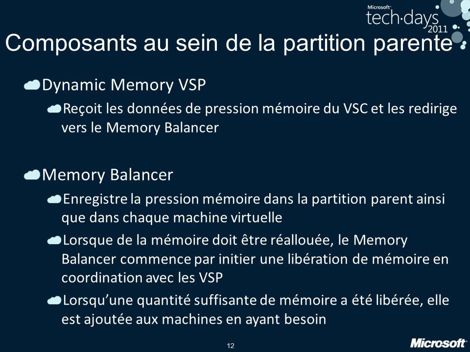 12 Composants au sein de la partition parente Dynamic Memory VSP Reçoit les données de pression mémoire du VSC et les redirige vers le Memory Balancer