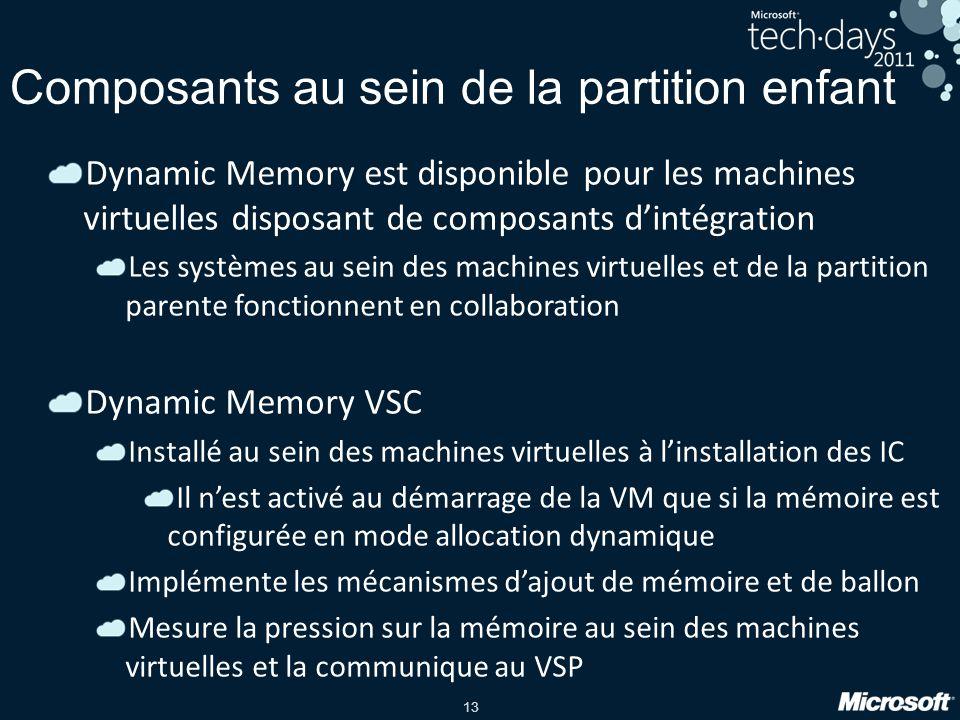 13 Composants au sein de la partition enfant Dynamic Memory est disponible pour les machines virtuelles disposant de composants dintégration Les systè