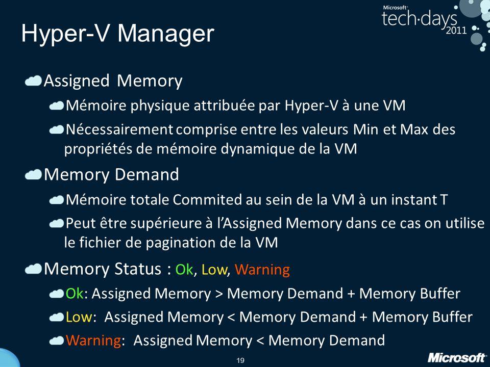 19 Assigned Memory Mémoire physique attribuée par Hyper-V à une VM Nécessairement comprise entre les valeurs Min et Max des propriétés de mémoire dyna