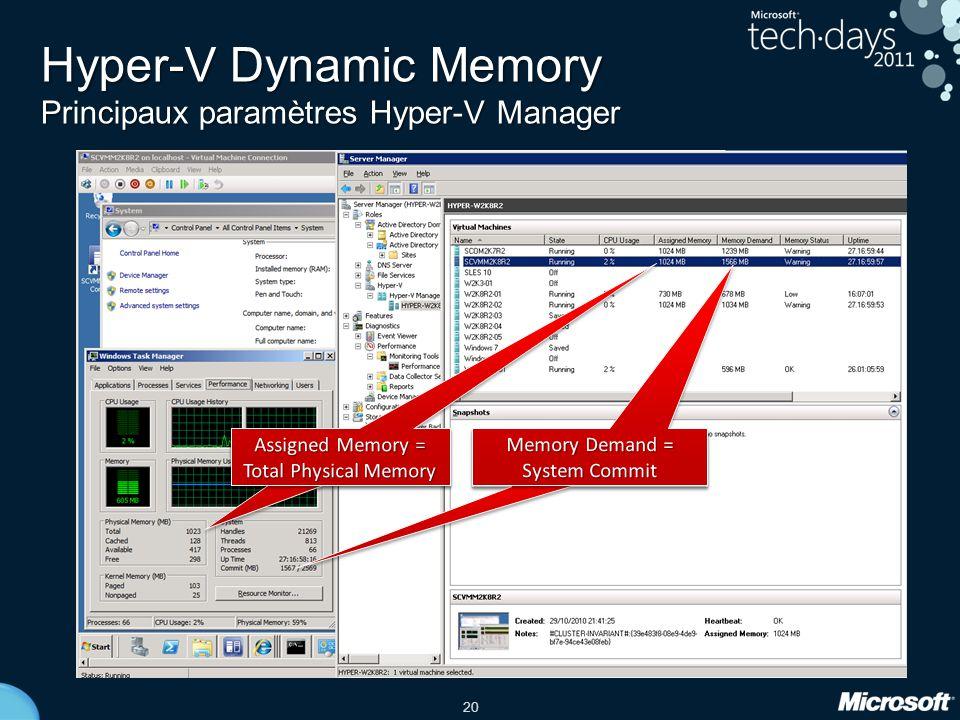 20 Hyper-V Dynamic Memory Principaux paramètres Hyper-V Manager