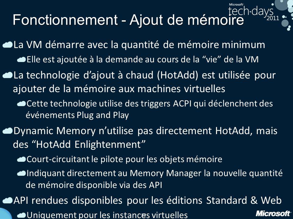 22 Fonctionnement - Ajout de mémoire La VM démarre avec la quantité de mémoire minimum Elle est ajoutée à la demande au cours de la vie de la VM La te