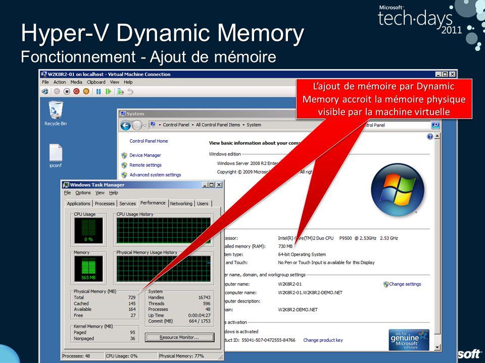 24 Hyper-V Dynamic Memory Fonctionnement - Ajout de mémoire