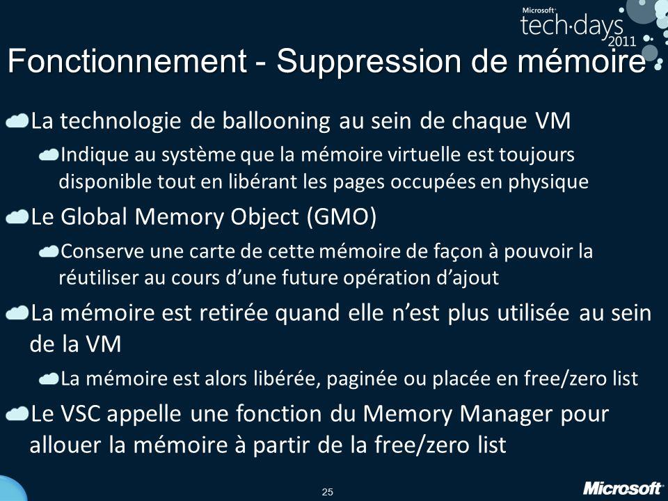 25 Fonctionnement - Suppression de mémoire La technologie de ballooning au sein de chaque VM Indique au système que la mémoire virtuelle est toujours