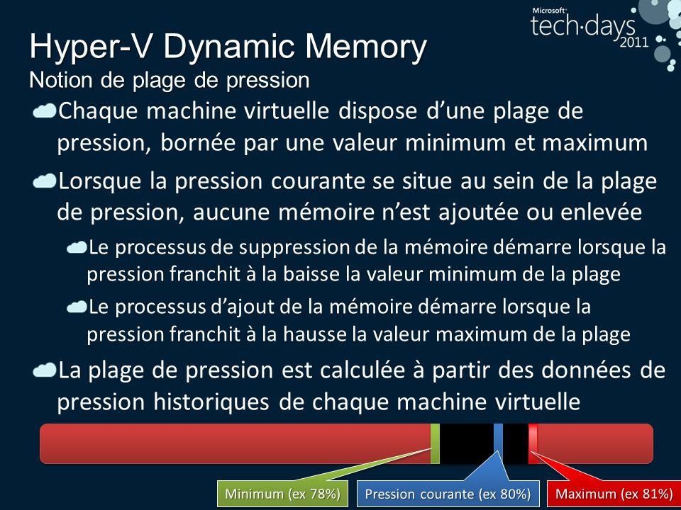 28 Hyper-V Dynamic Memory Notion de plage de pression Chaque machine virtuelle dispose dune plage de pression, bornée par une valeur minimum et maximu