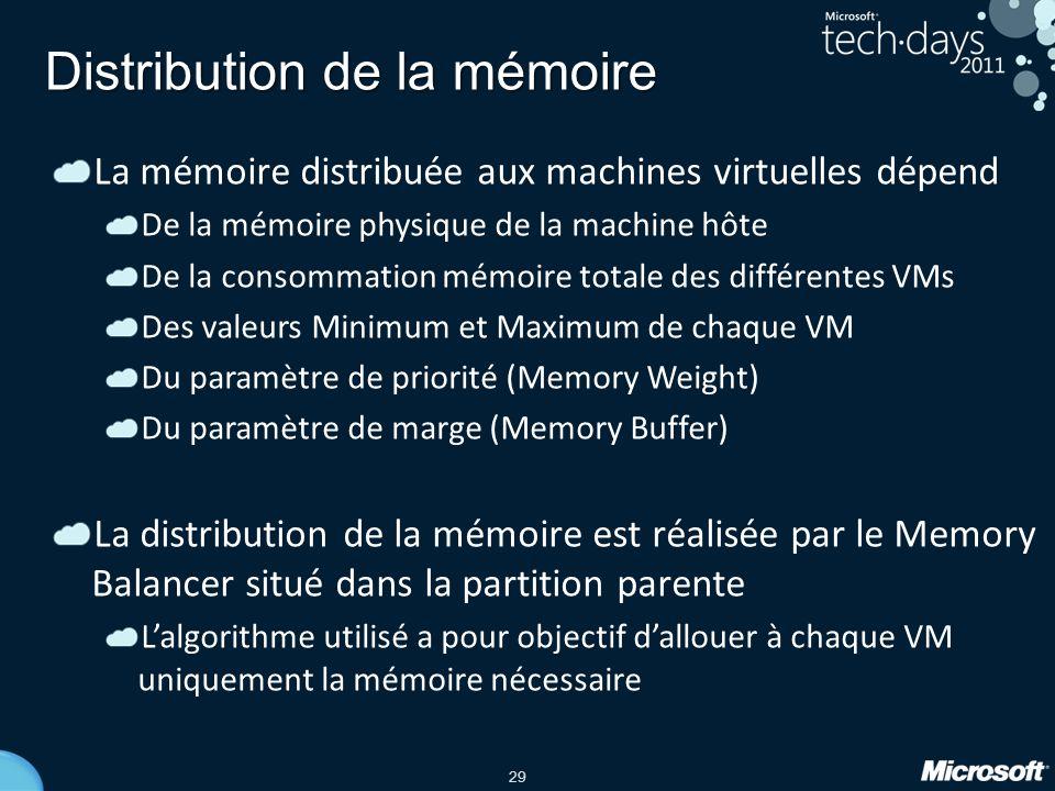 29 Distribution de la mémoire La mémoire distribuée aux machines virtuelles dépend De la mémoire physique de la machine hôte De la consommation mémoir