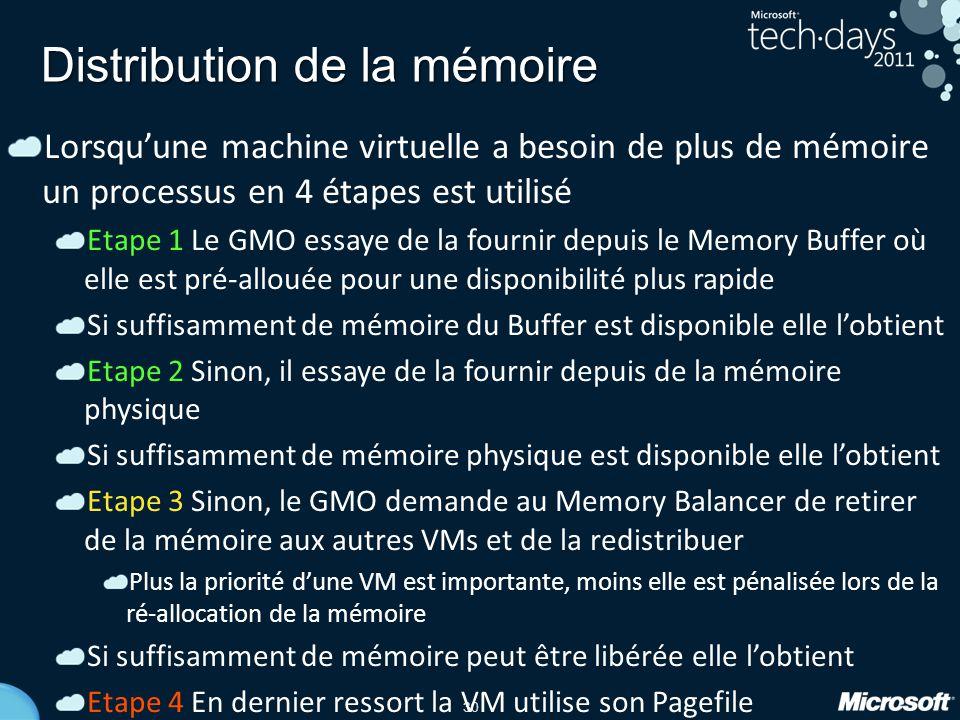 30 Distribution de la mémoire Lorsquune machine virtuelle a besoin de plus de mémoire un processus en 4 étapes est utilisé Etape 1 Le GMO essaye de la