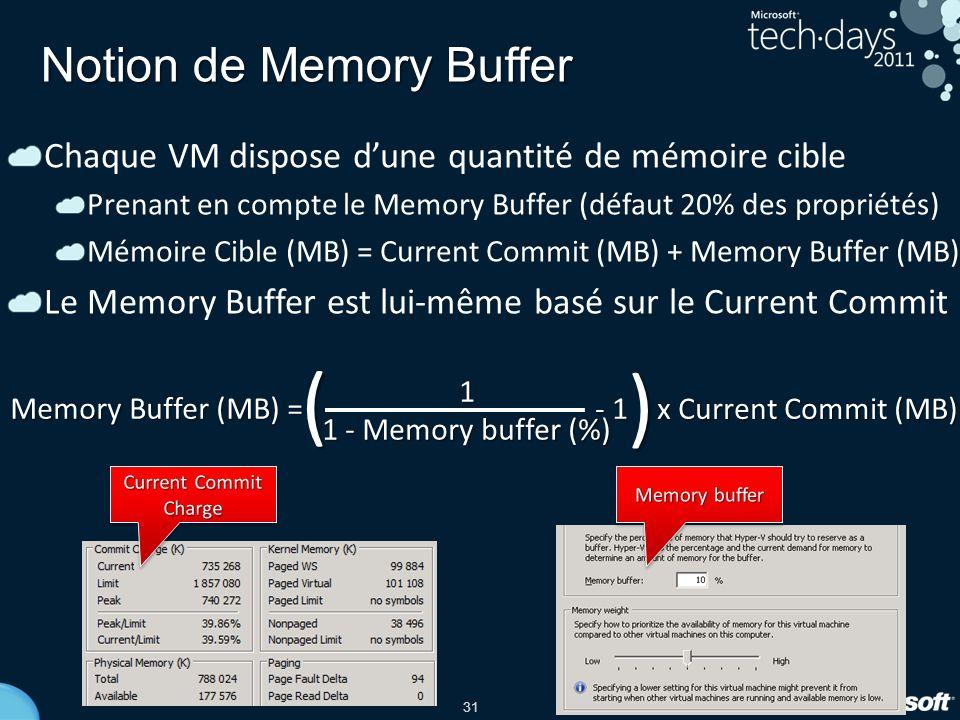 31 Notion de Memory Buffer Chaque VM dispose dune quantité de mémoire cible Prenant en compte le Memory Buffer (défaut 20% des propriétés) Mémoire Cib