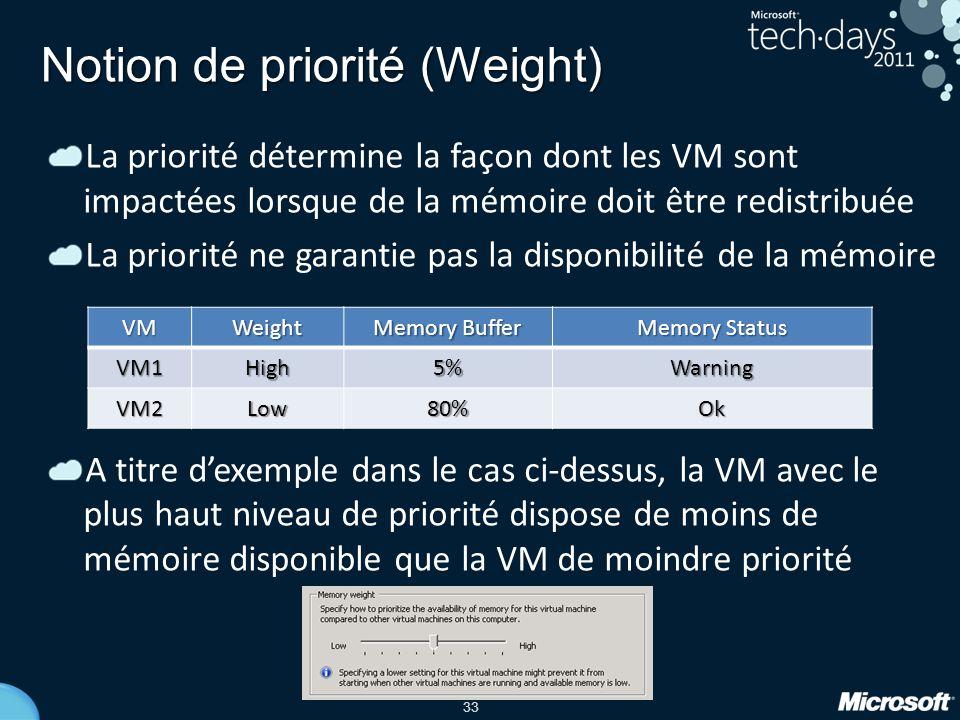 33 Notion de priorité (Weight) La priorité détermine la façon dont les VM sont impactées lorsque de la mémoire doit être redistribuée La priorité ne g
