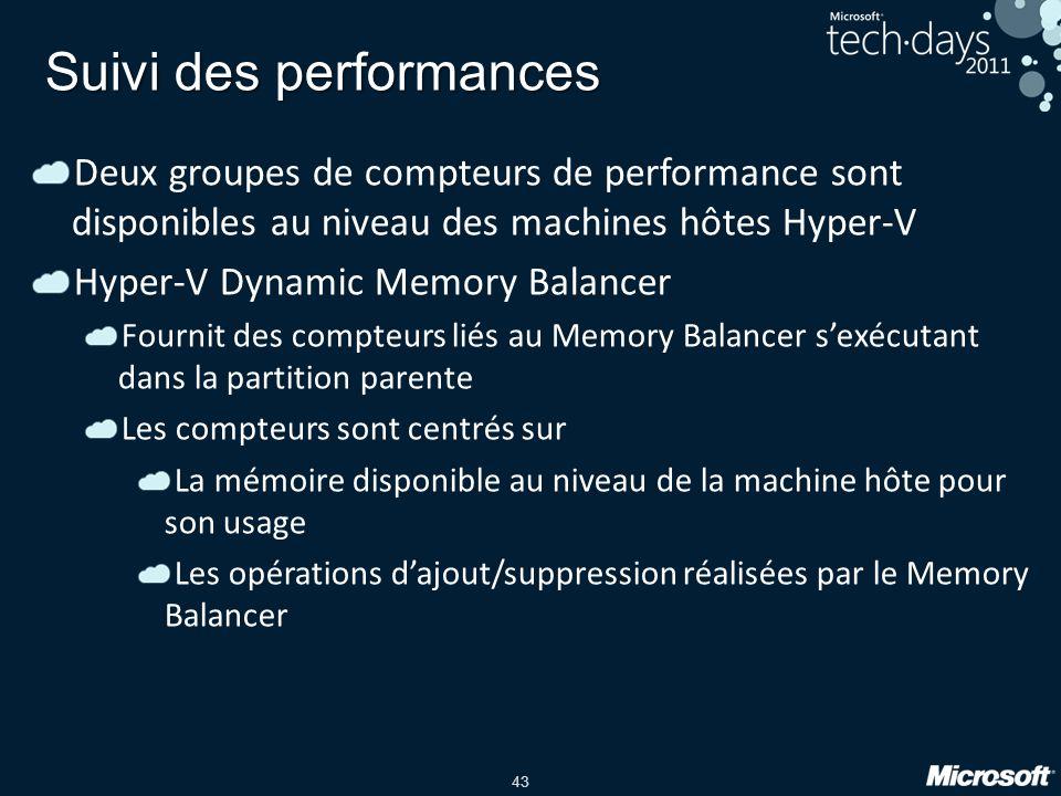 43 Deux groupes de compteurs de performance sont disponibles au niveau des machines hôtes Hyper-V Hyper-V Dynamic Memory Balancer Fournit des compteur