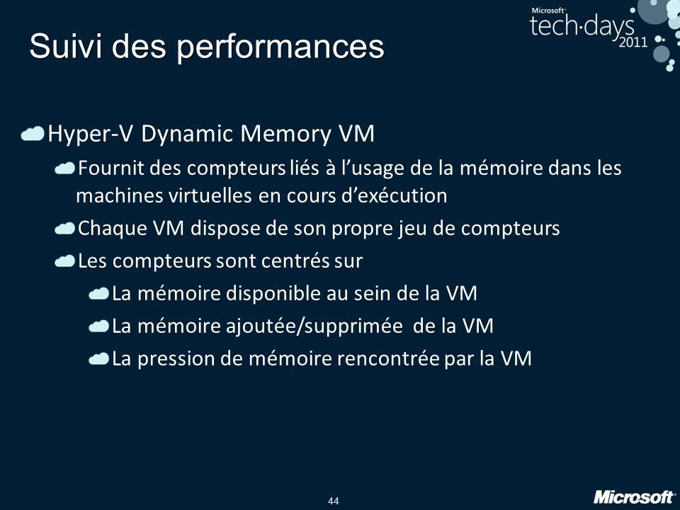 44 Hyper-V Dynamic Memory VM Fournit des compteurs liés à lusage de la mémoire dans les machines virtuelles en cours dexécution Chaque VM dispose de s