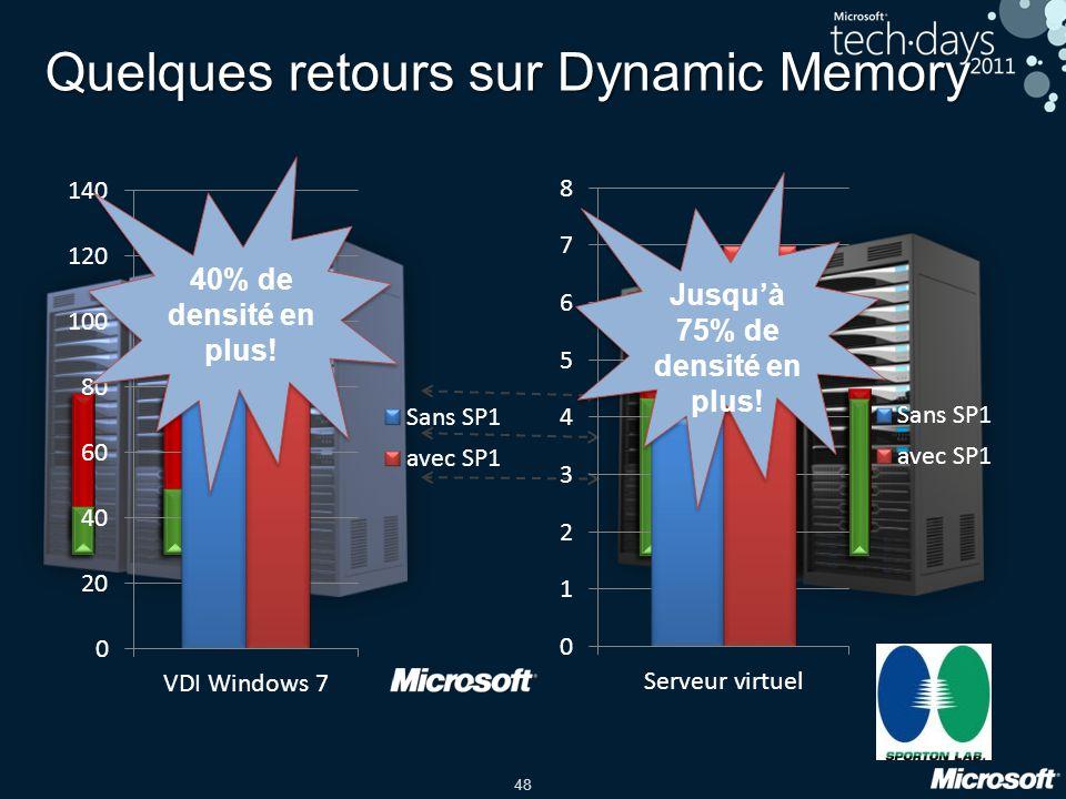 48 Quelques retours sur Dynamic Memory 40% de densité en plus! Jusquà 75% de densité en plus!