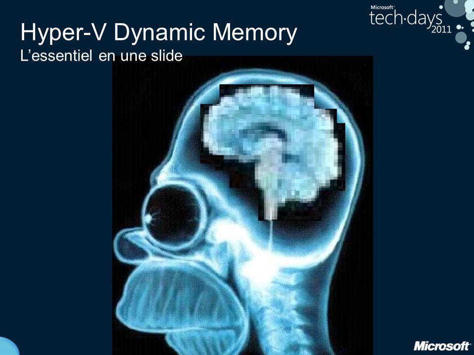 7 Hyper-V Dynamic Memory Lessentiel en une slide