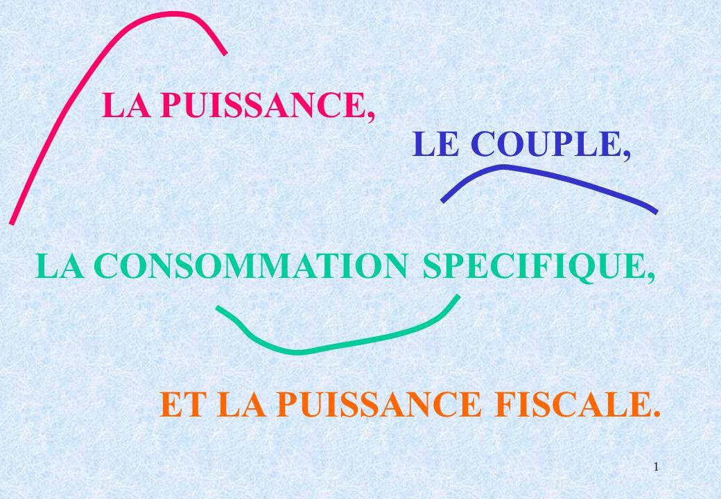 1 LE COUPLE, LA PUISSANCE, ET LA PUISSANCE FISCALE. LA CONSOMMATION SPECIFIQUE,
