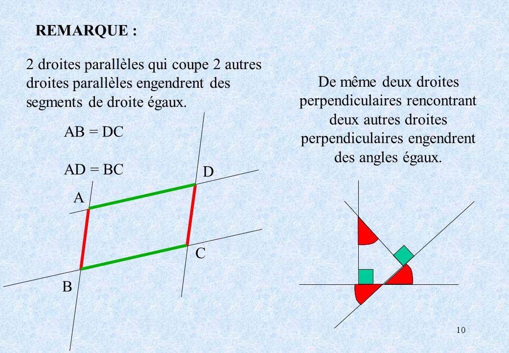 10 REMARQUE : A B C D AB = DC AD = BC De même deux droites perpendiculaires rencontrant deux autres droites perpendiculaires engendrent des angles éga