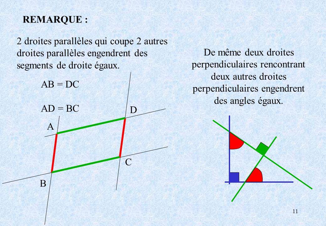 11 REMARQUE : A B C D AB = DC AD = BC De même deux droites perpendiculaires rencontrant deux autres droites perpendiculaires engendrent des angles éga