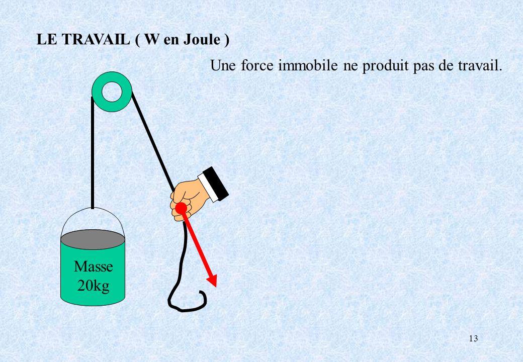 13 LE TRAVAIL ( W en Joule ) Une force immobile ne produit pas de travail. Masse 20kg