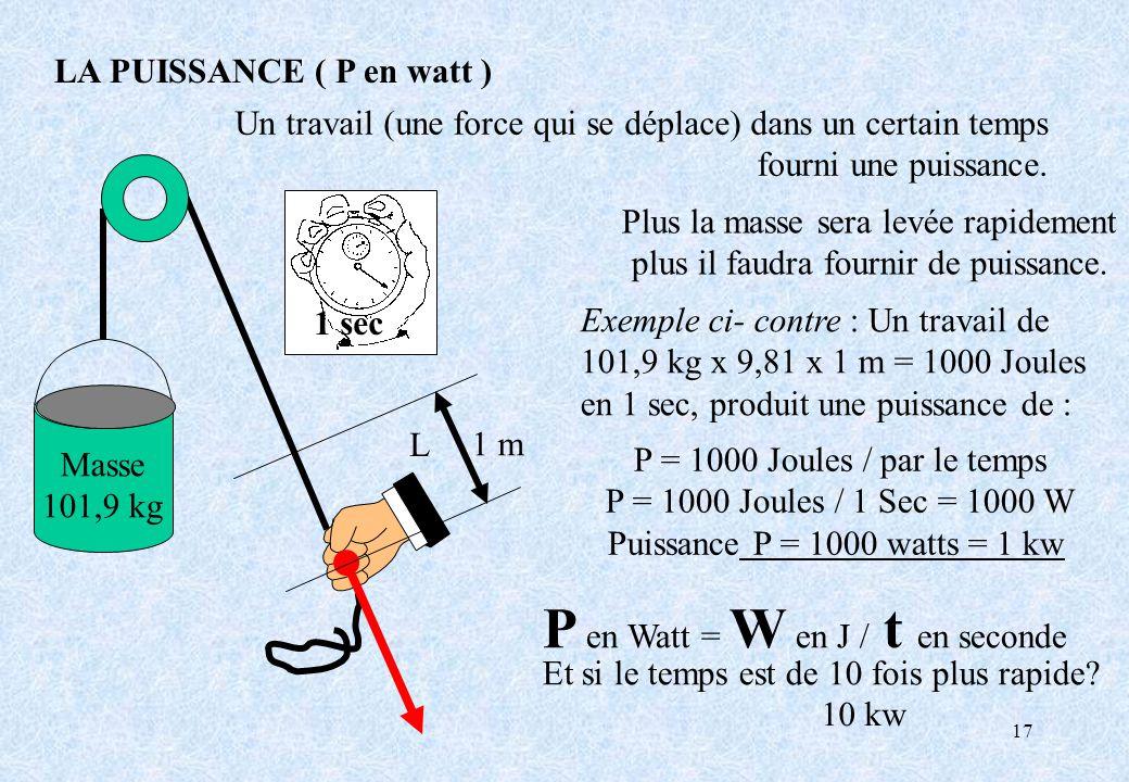 17 P = 1000 Joules / par le temps P = 1000 Joules / 1 Sec = 1000 W Puissance P = 1000 watts = 1 kw LA PUISSANCE ( P en watt ) Un travail (une force qu