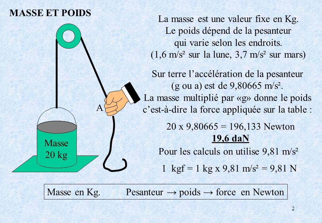 2 A Masse 20 kg MASSE ET POIDS Sur terre laccélération de la pesanteur (g ou a) est de 9,80665 m/s². La masse multiplié par «g» donne le poids cest-à-