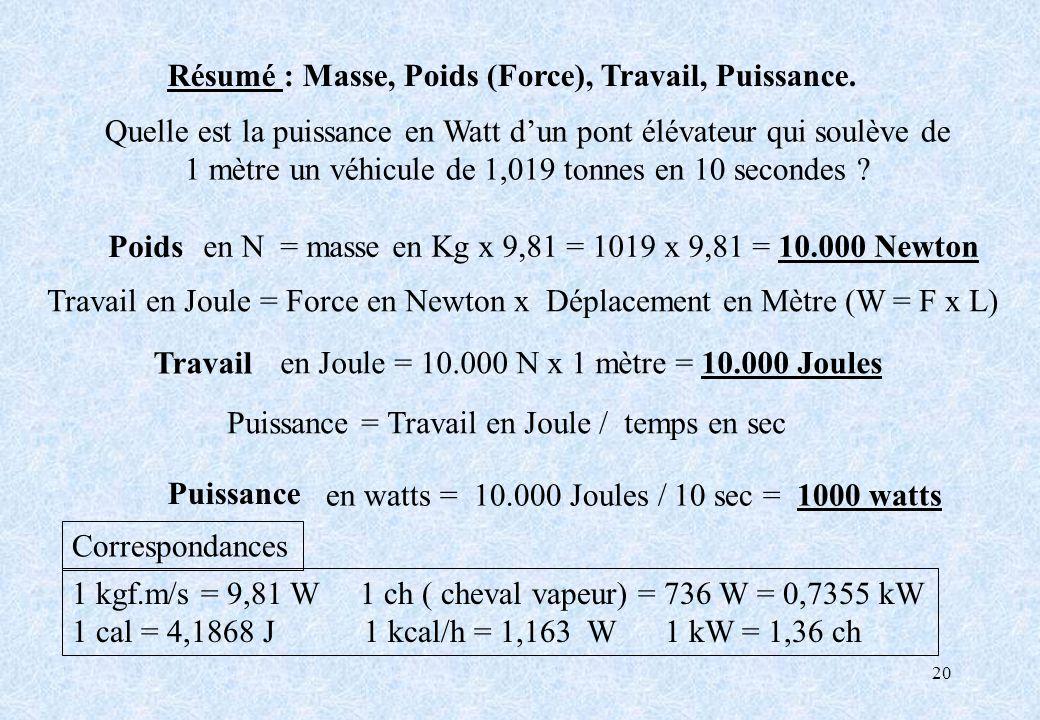 20 Résumé : Masse, Poids (Force), Travail, Puissance. Quelle est la puissance en Watt dun pont élévateur qui soulève de 1 mètre un véhicule de 1,019 t