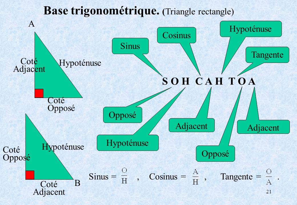 21 Base trigonométrique. (Triangle rectangle) S O H C A H T O A Opposé Hypoténuse Adjacent Hypoténuse Adjacent Opposé Sinus Cosinus Tangente A Hypotén