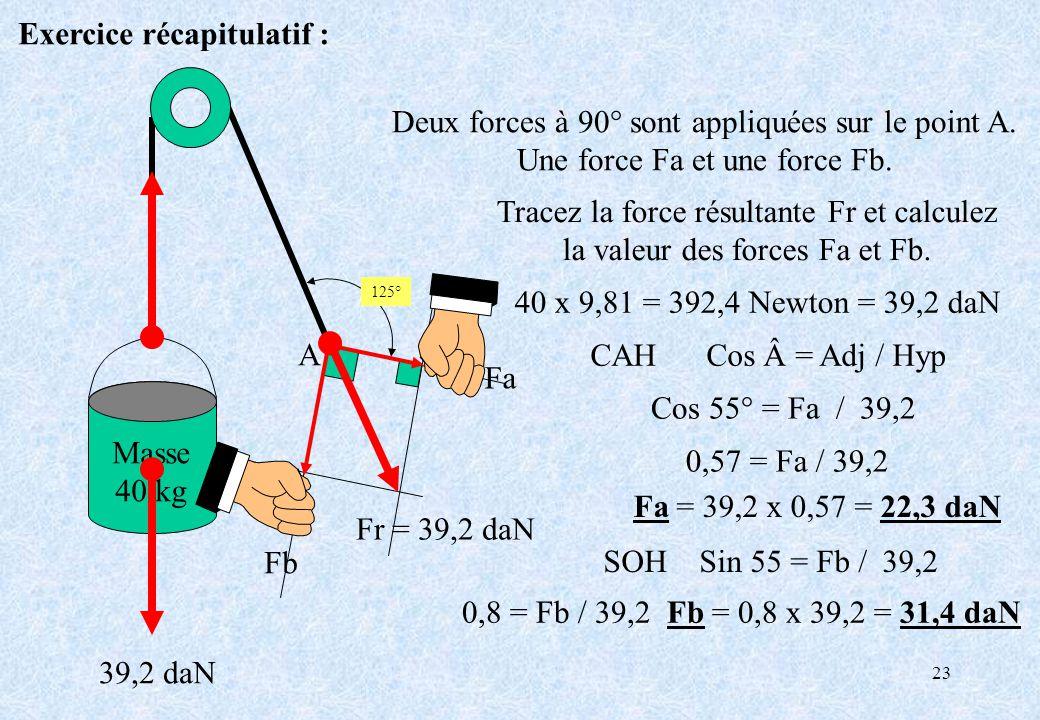 23 Masse 40 kg A Fb Deux forces à 90° sont appliquées sur le point A. Une force Fa et une force Fb. Tracez la force résultante Fr et calculez la valeu