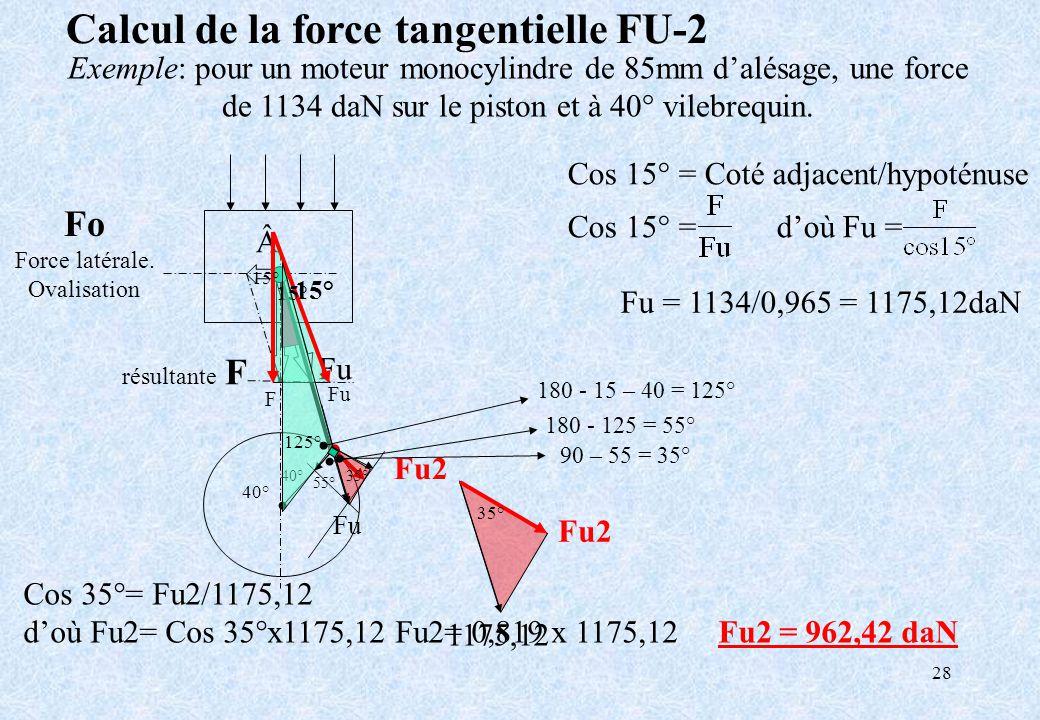 28 Fo Force latérale. Ovalisation Cos 35°= Fu2/1175,12 doù Fu2= Cos 35°x1175,12 Fu2= 0,819 x 1175,12 Fu2 = 962,42 daN résultante F 15° Calcul de la fo