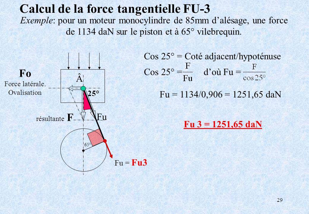 29 Fo Force latérale. Ovalisation résultante F 25° Calcul de la force tangentielle FU-3 Cos 25° = Coté adjacent/hypoténuse Fu Fu = Fu3 65° Exemple: