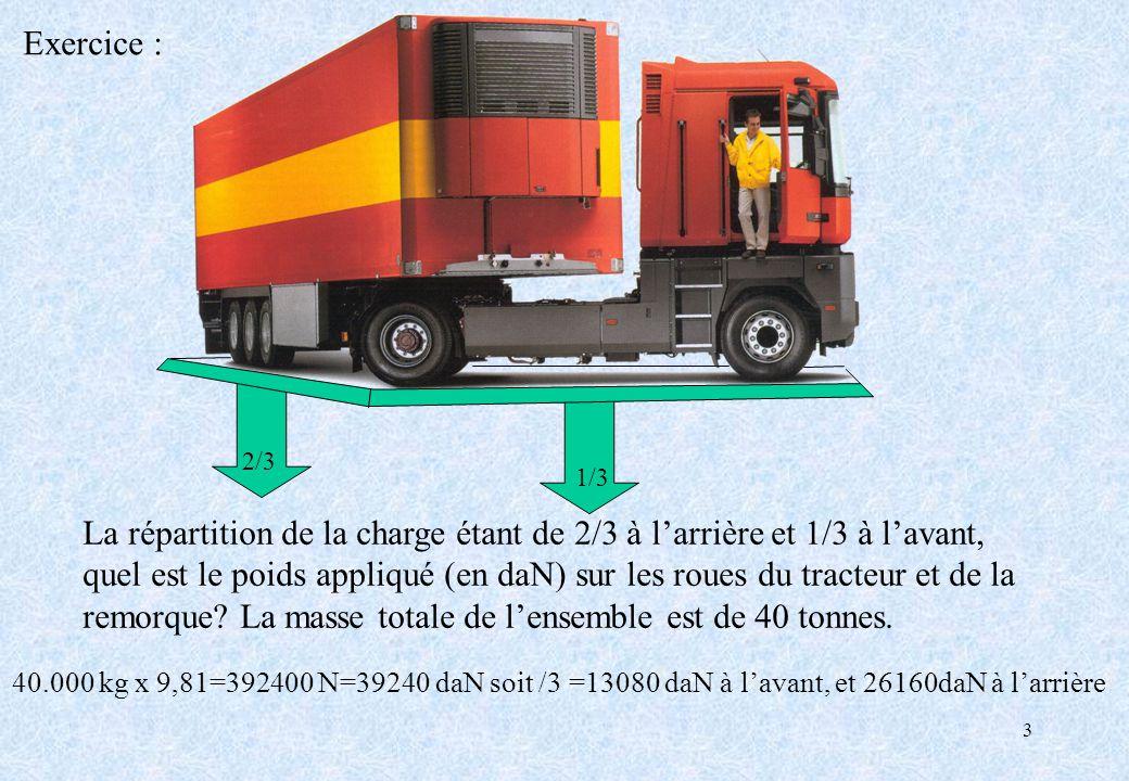 3 La répartition de la charge étant de 2/3 à larrière et 1/3 à lavant, quel est le poids appliqué (en daN) sur les roues du tracteur et de la remorque