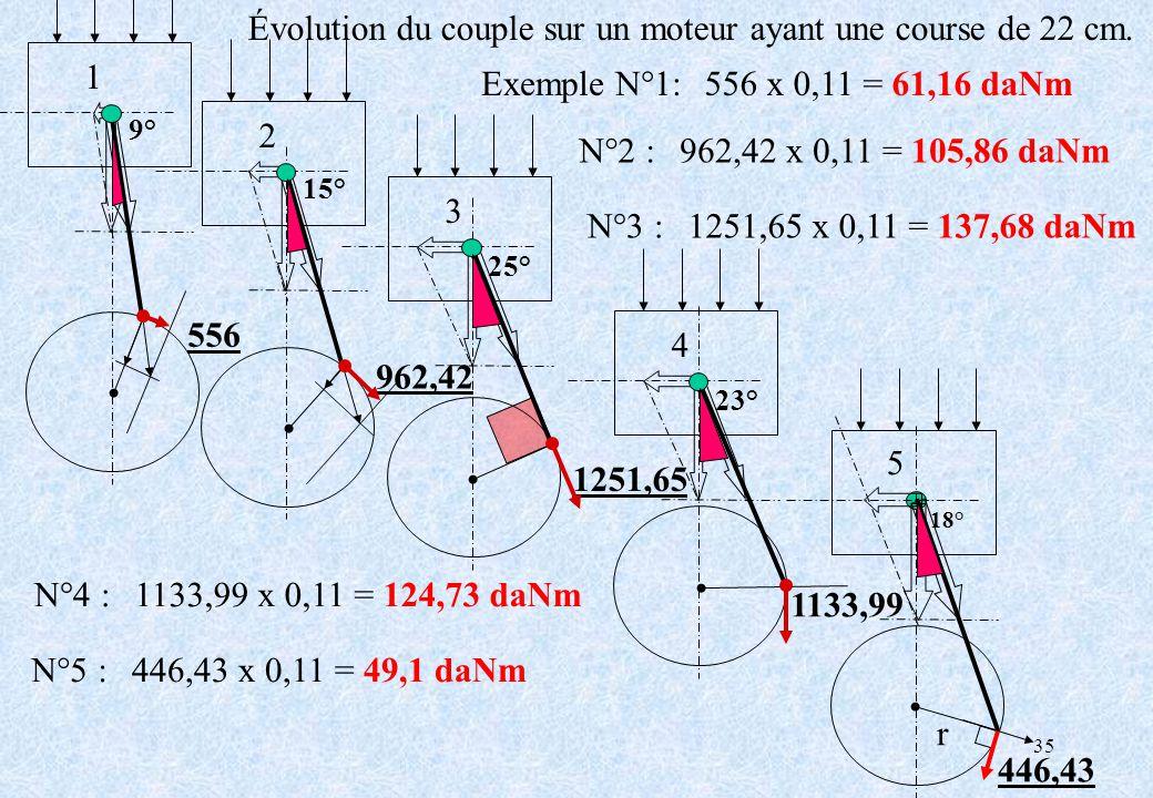 35 9° 1 556 15° 2 962,42 25° 3 1251,65 23° 4 1133,99 r 18° 5 446,43 Évolution du couple sur un moteur ayant une course de 22 cm. Exemple N°1:556 x 0,1