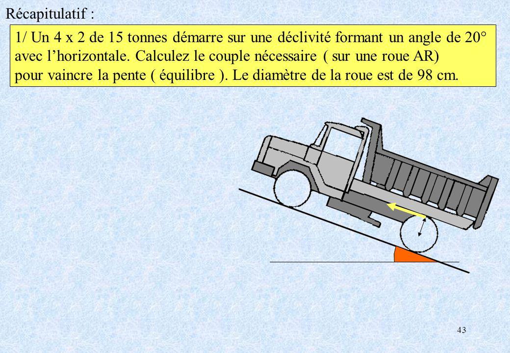 43 1/ Un 4 x 2 de 15 tonnes démarre sur une déclivité formant un angle de 20° avec lhorizontale. Calculez le couple nécessaire ( sur une roue AR) pour