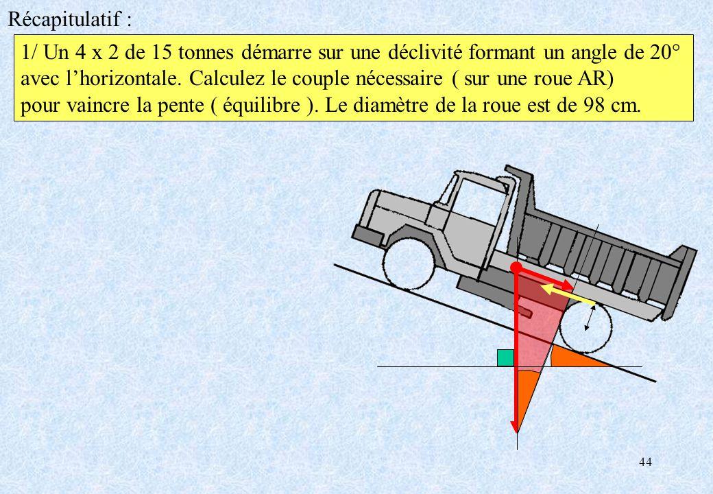 44 1/ Un 4 x 2 de 15 tonnes démarre sur une déclivité formant un angle de 20° avec lhorizontale. Calculez le couple nécessaire ( sur une roue AR) pour