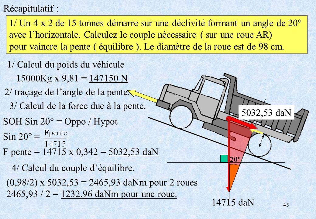 45 1/ Un 4 x 2 de 15 tonnes démarre sur une déclivité formant un angle de 20° avec lhorizontale. Calculez le couple nécessaire ( sur une roue AR) pour