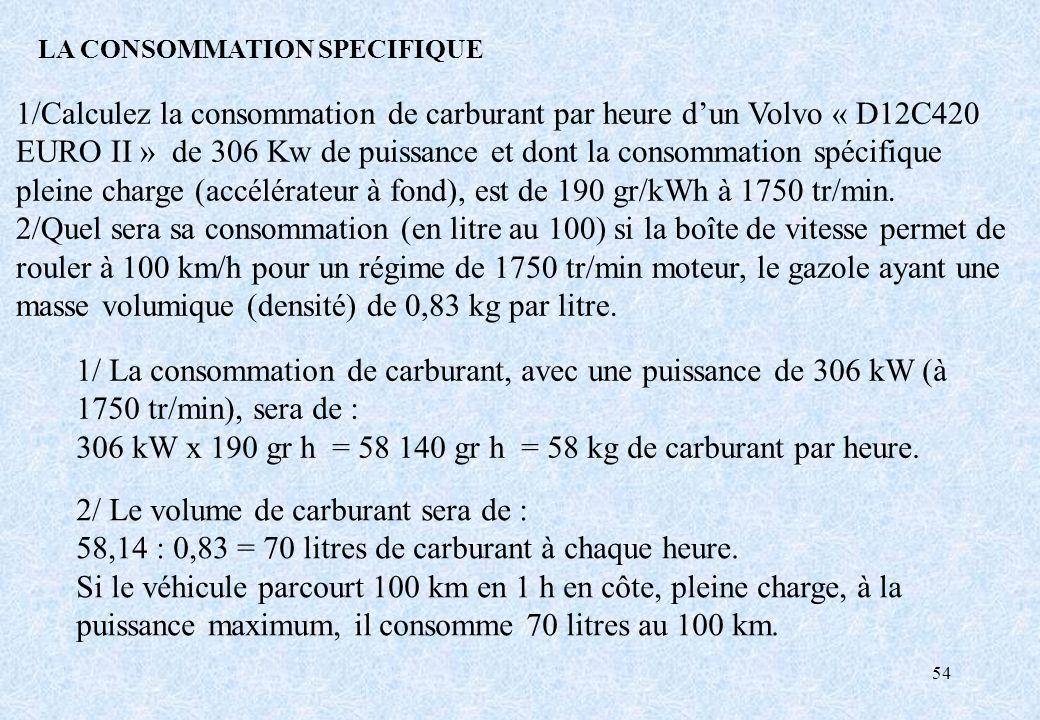 54 LA CONSOMMATION SPECIFIQUE 1/Calculez la consommation de carburant par heure dun Volvo « D12C420 EURO II » de 306 Kw de puissance et dont la consom