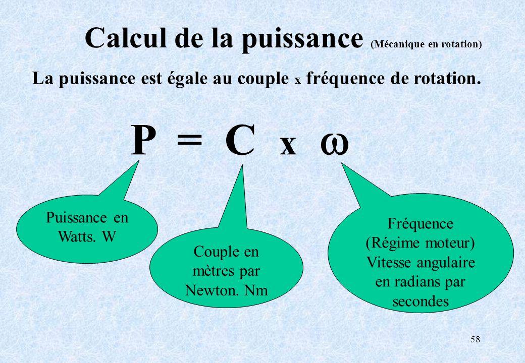 58 La puissance est égale au couple x fréquence de rotation. Puissance en Watts. W Couple en mètres par Newton. Nm Fréquence (Régime moteur) Vitesse a