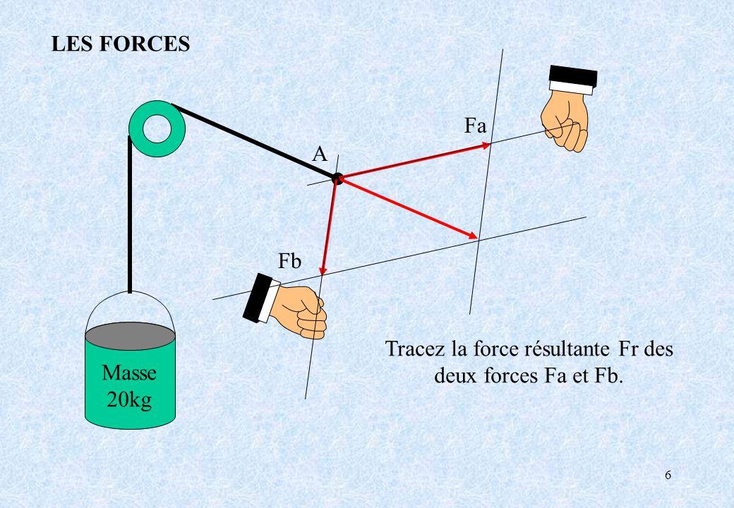 6 Masse 20kg A Fa Fb Tracez la force résultante Fr des deux forces Fa et Fb. LES FORCES