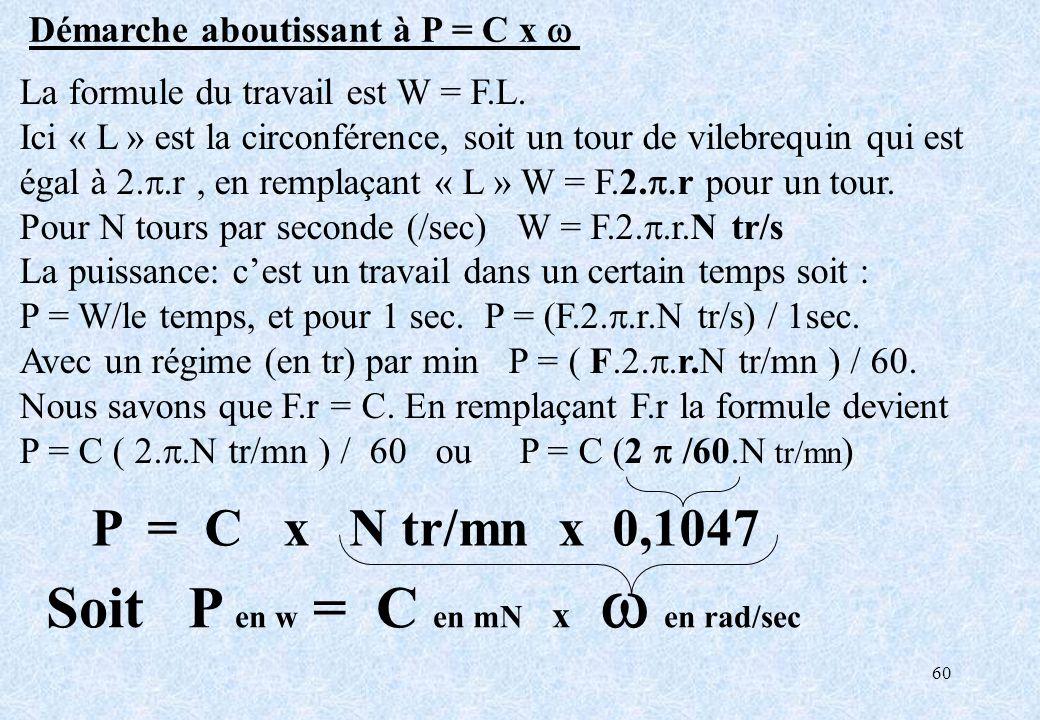 60 La formule du travail est W = F.L. Ici « L » est la circonférence, soit un tour de vilebrequin qui est égal à 2..r, en remplaçant « L » W = F.2. r