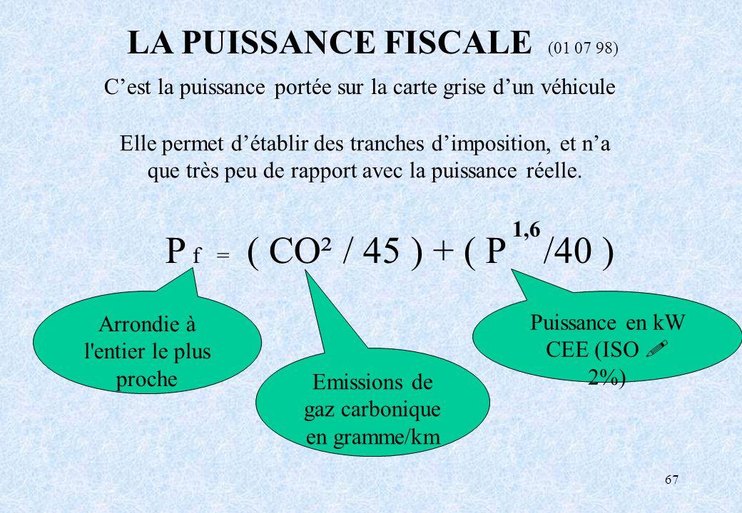 67 LA PUISSANCE FISCALE (01 07 98) Cest la puissance portée sur la carte grise dun véhicule Elle permet détablir des tranches dimposition, et na que t