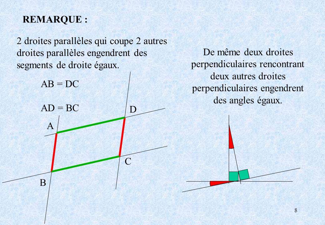 8 REMARQUE : A B C D AB = DC AD = BC De même deux droites perpendiculaires rencontrant deux autres droites perpendiculaires engendrent des angles égau